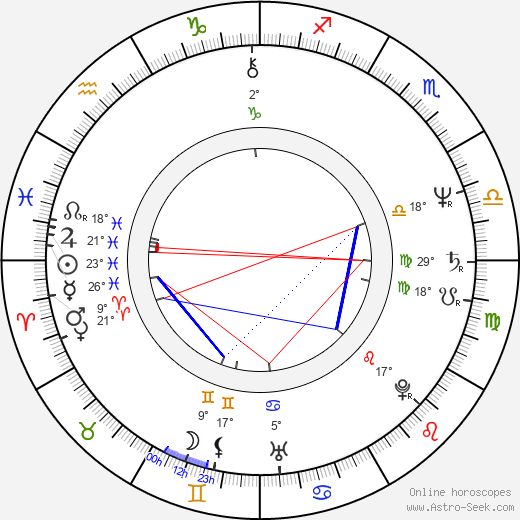 Baroness Sarah Ludford birth chart, biography, wikipedia 2019, 2020