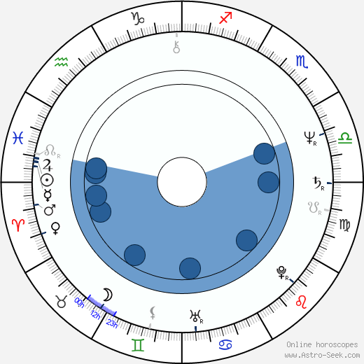 Carlo Vanzina wikipedia, horoscope, astrology, instagram