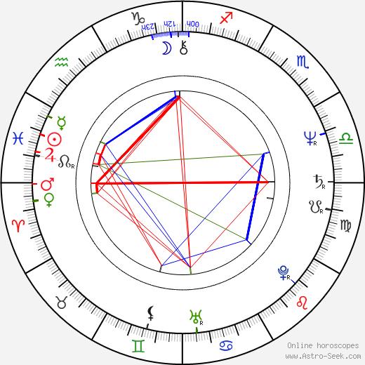Cassie Yates birth chart, Cassie Yates astro natal horoscope, astrology