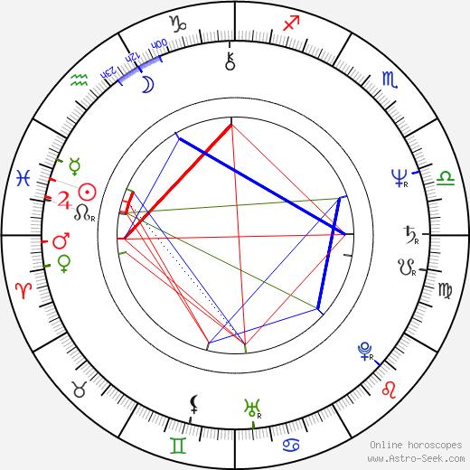 Chris Rea astro natal birth chart, Chris Rea horoscope, astrology