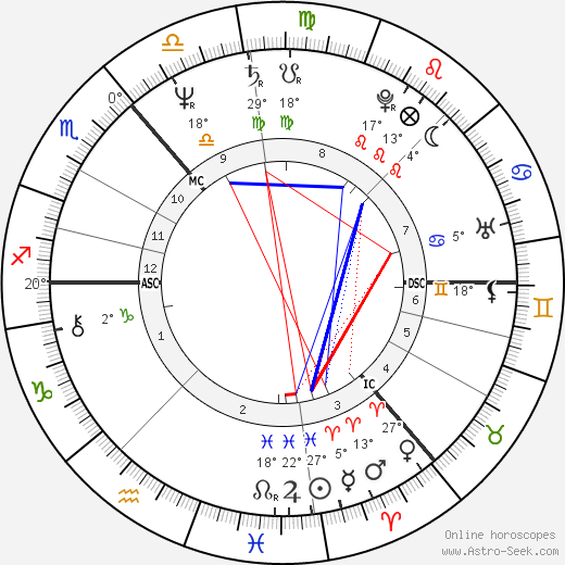 Derek Longmuir birth chart, biography, wikipedia 2019, 2020