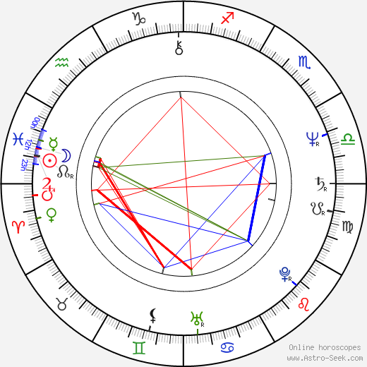 Félix Enríquez Alcalá birth chart, Félix Enríquez Alcalá astro natal horoscope, astrology