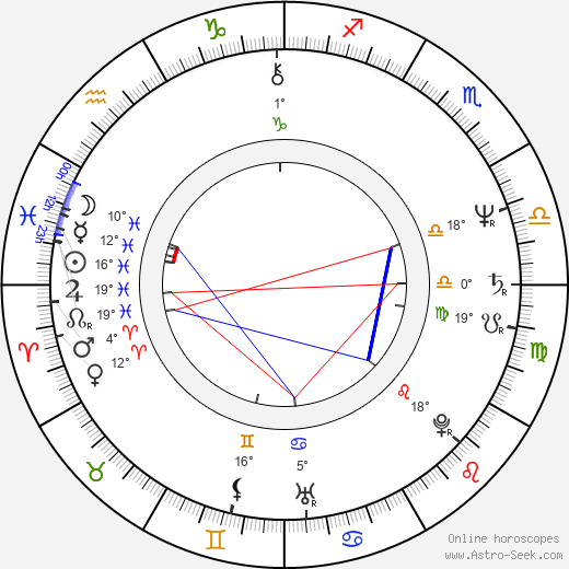 Jan Foll birth chart, biography, wikipedia 2019, 2020