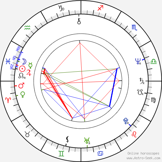 Jan Foll astro natal birth chart, Jan Foll horoscope, astrology