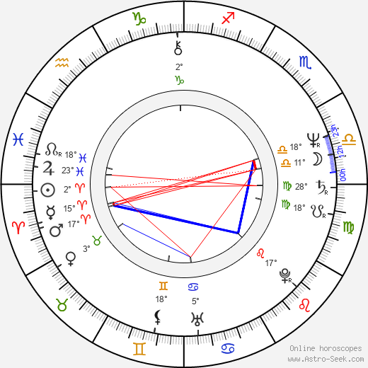 Jin-tae Kim birth chart, biography, wikipedia 2017, 2018