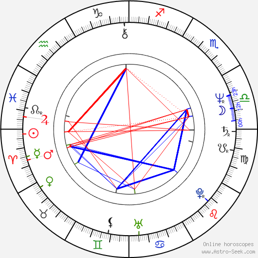 Jin-tae Kim astro natal birth chart, Jin-tae Kim horoscope, astrology