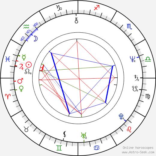 Michael Gore birth chart, Michael Gore astro natal horoscope, astrology