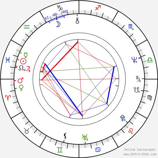 Ona Zee birth chart, Ona Zee astro natal horoscope, astrology
