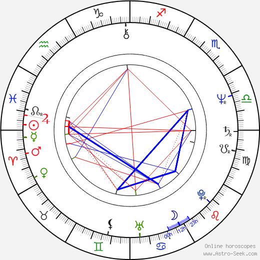 Paul Barber birth chart, Paul Barber astro natal horoscope, astrology