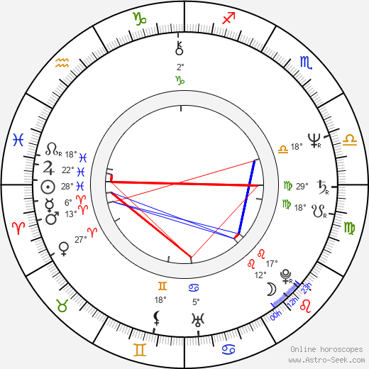 Ron Clinton Smith birth chart, biography, wikipedia 2019, 2020