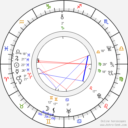 Season Hubley birth chart, biography, wikipedia 2017, 2018