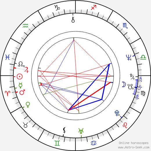 Tora Vasilescu tema natale, oroscopo, Tora Vasilescu oroscopi gratuiti, astrologia