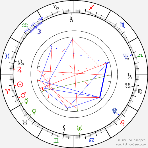 Allan Tuppurainen astro natal birth chart, Allan Tuppurainen horoscope, astrology