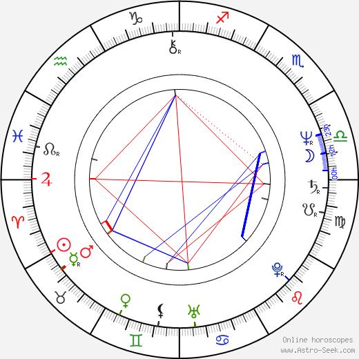 Erik Tabery birth chart, Erik Tabery astro natal horoscope, astrology