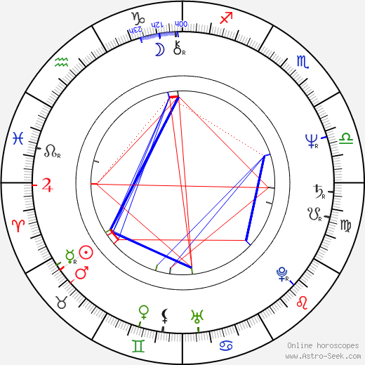 Erwin Stoff astro natal birth chart, Erwin Stoff horoscope, astrology