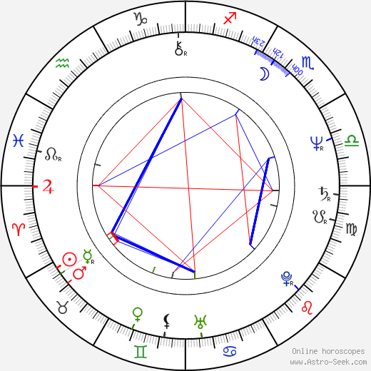 Gaston Kaboré astro natal birth chart, Gaston Kaboré horoscope, astrology