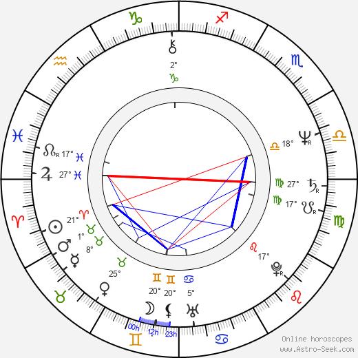 Gerry Becker birth chart, biography, wikipedia 2020, 2021