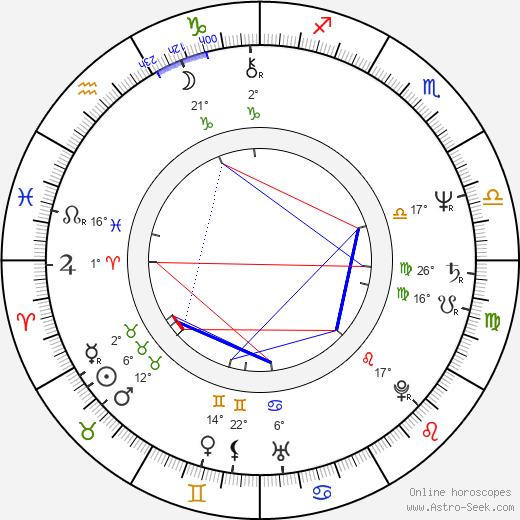 Hulya Darcan birth chart, biography, wikipedia 2020, 2021