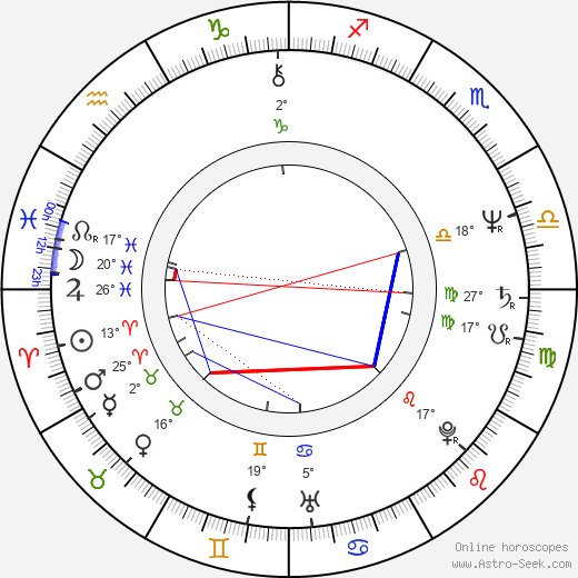 Jana Robbová birth chart, biography, wikipedia 2019, 2020