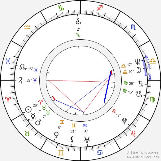 Louise Jameson birth chart, biography, wikipedia 2020, 2021