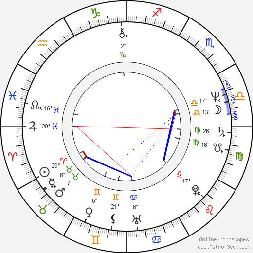 Luther Vandross birth chart, biography, wikipedia 2019, 2020