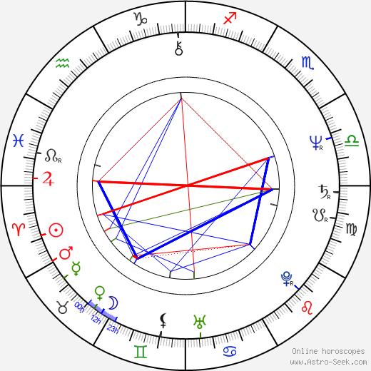Mark Stouffer tema natale, oroscopo, Mark Stouffer oroscopi gratuiti, astrologia