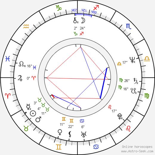 Patrick Collins birth chart, biography, wikipedia 2020, 2021