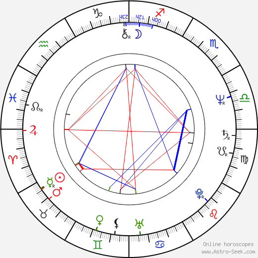 Patrick Collins birth chart, Patrick Collins astro natal horoscope, astrology