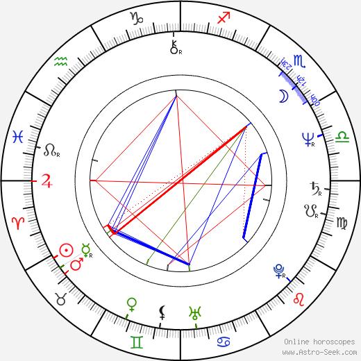 Paul Carrack день рождения гороскоп, Paul Carrack Натальная карта онлайн