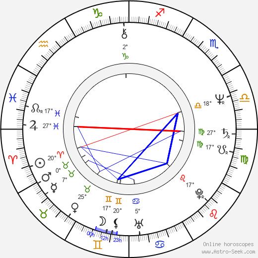 Paul Fox birth chart, biography, wikipedia 2020, 2021