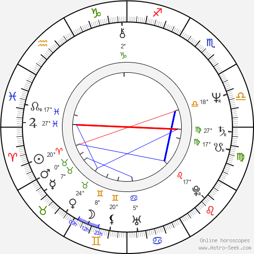 Peter Bernstein birth chart, biography, wikipedia 2019, 2020