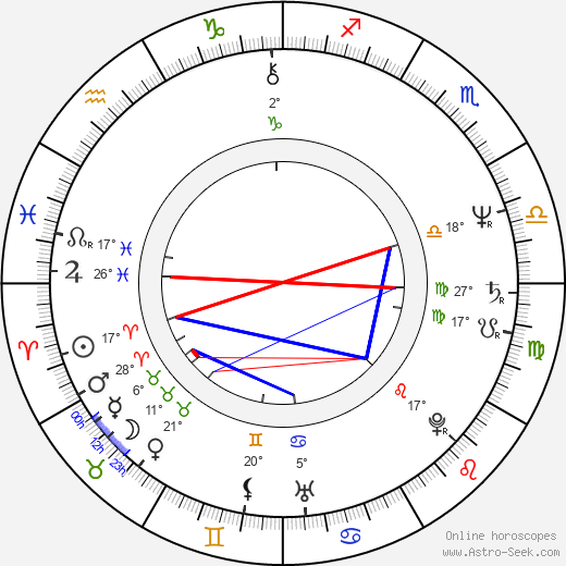 Sara Botsford birth chart, biography, wikipedia 2019, 2020