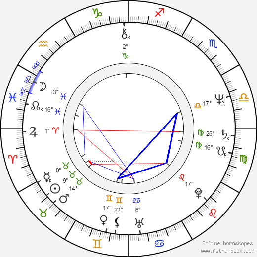 Stanislaw Kedzia birth chart, biography, wikipedia 2017, 2018
