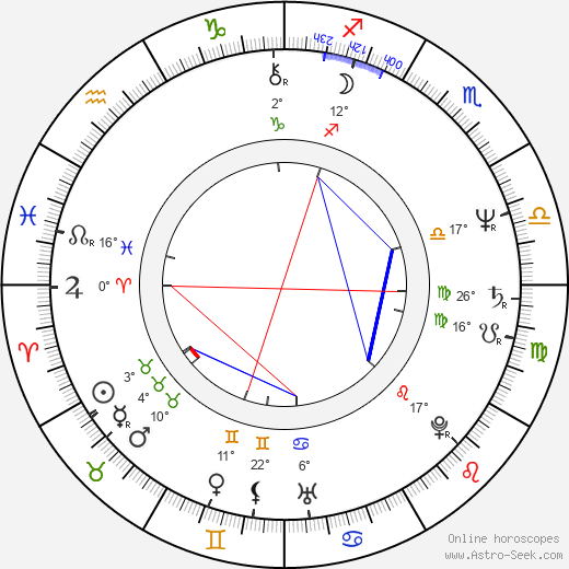 Steven Lisberger birth chart, biography, wikipedia 2019, 2020