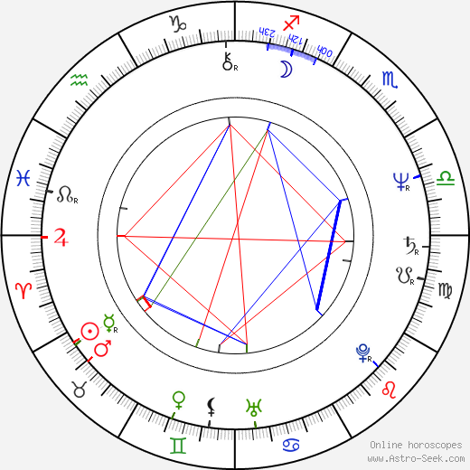 Steven Lisberger astro natal birth chart, Steven Lisberger horoscope, astrology