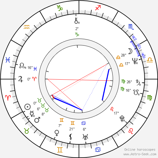 Tony Danza birth chart, biography, wikipedia 2018, 2019