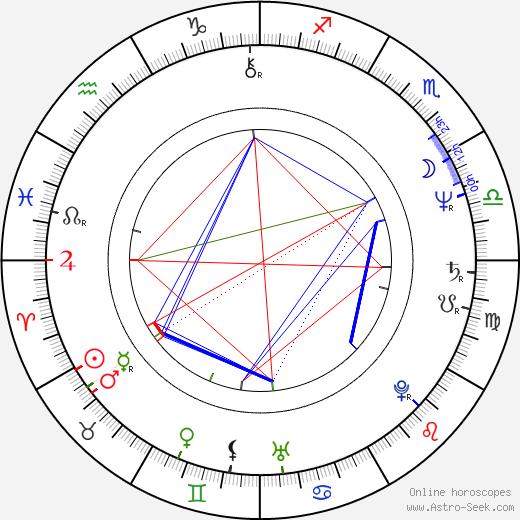 Тони Данца Tony Danza день рождения гороскоп, Tony Danza Натальная карта онлайн