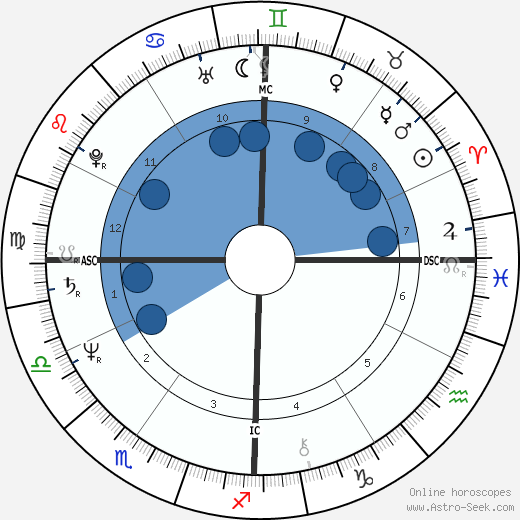Tracy Gary wikipedia, horoscope, astrology, instagram
