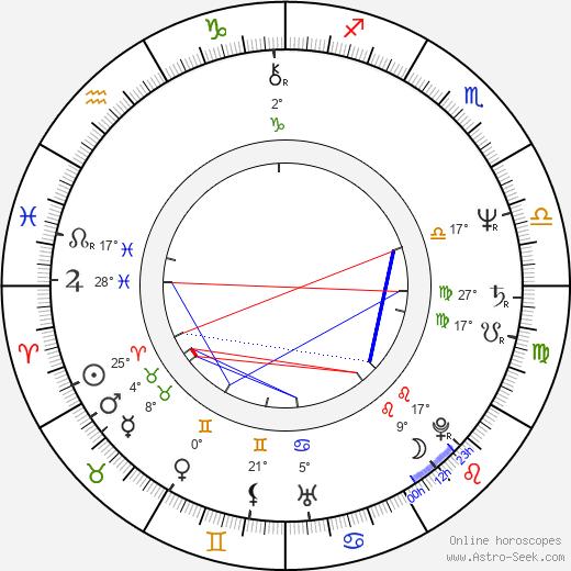 Walter F. Parkes birth chart, biography, wikipedia 2019, 2020