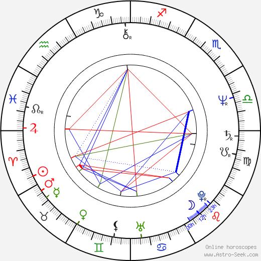 Walter F. Parkes astro natal birth chart, Walter F. Parkes horoscope, astrology