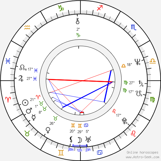 Werner Possardt birth chart, biography, wikipedia 2019, 2020