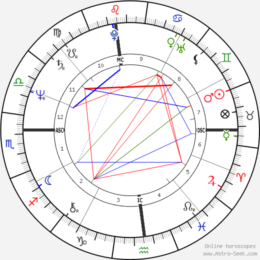 Al Franken tema natale, oroscopo, Al Franken oroscopi gratuiti, astrologia