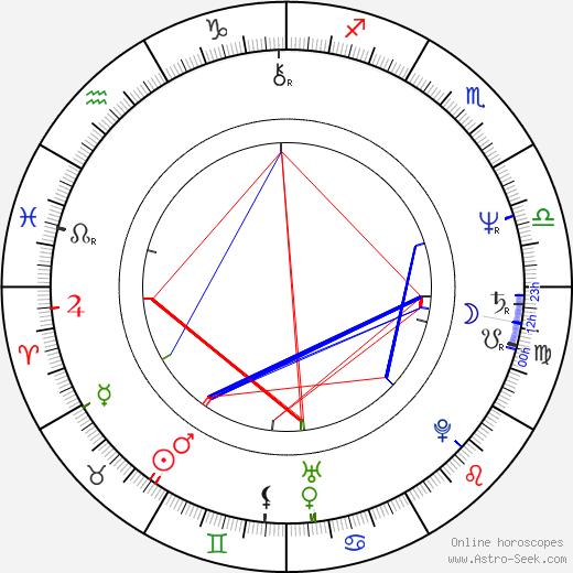 Alberto Camerini astro natal birth chart, Alberto Camerini horoscope, astrology