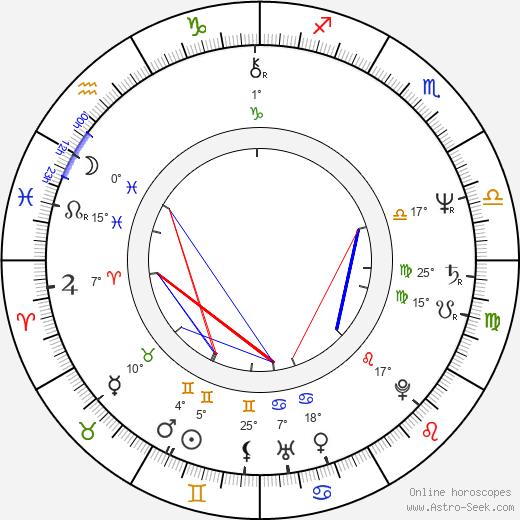 Ana Belén birth chart, biography, wikipedia 2019, 2020