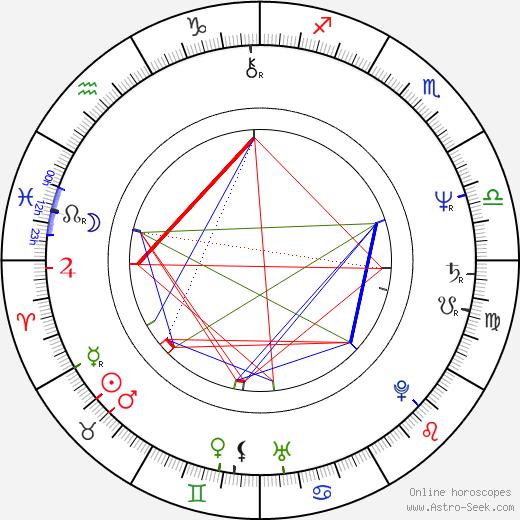Antony Worrall Thompson birth chart, Antony Worrall Thompson astro natal horoscope, astrology