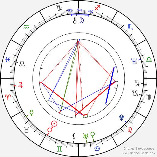 Catherine Birnie birth chart, Catherine Birnie astro natal horoscope, astrology