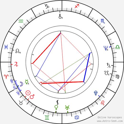 Джеки Джексон Jackie Jackson день рождения гороскоп, Jackie Jackson Натальная карта онлайн