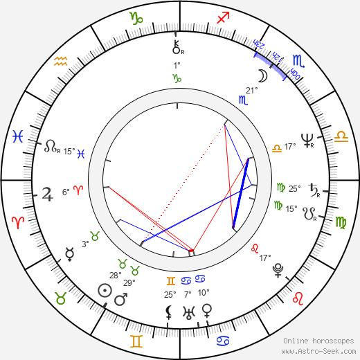 Ken Kurtis birth chart, biography, wikipedia 2019, 2020