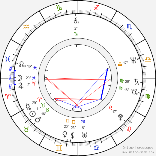 Ondřej Soukup birth chart, biography, wikipedia 2019, 2020