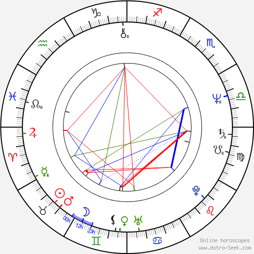 Robert Hegyes birth chart, Robert Hegyes astro natal horoscope, astrology